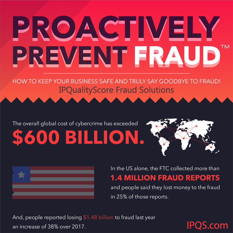Fraud Prevention Tools Infographic